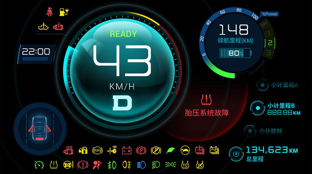洛可可设计的北汽新能源汽车仪表盘屏幕效果图